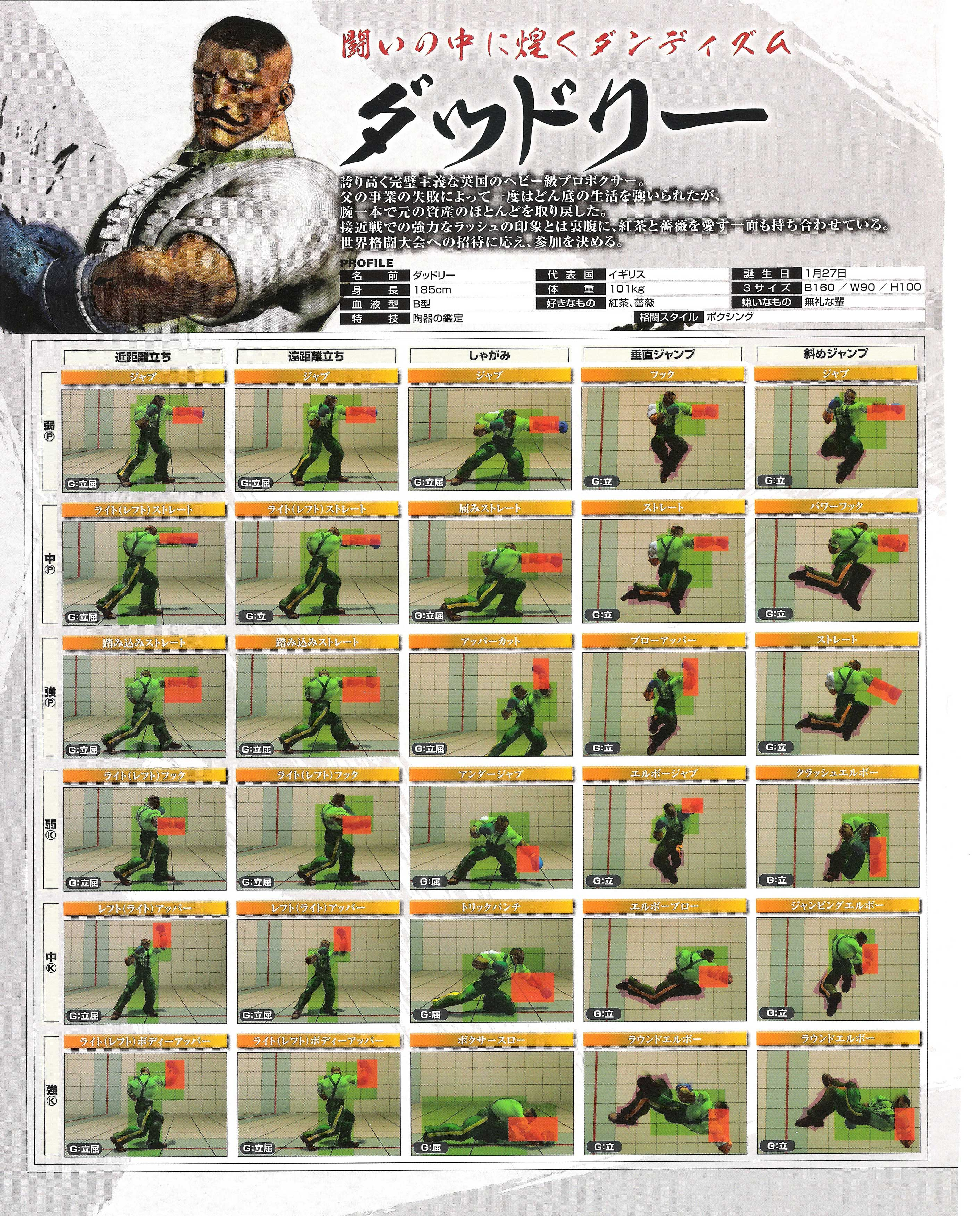 Dudley's hit box information for Super Street Fighter 4 Arcade Edition image #1