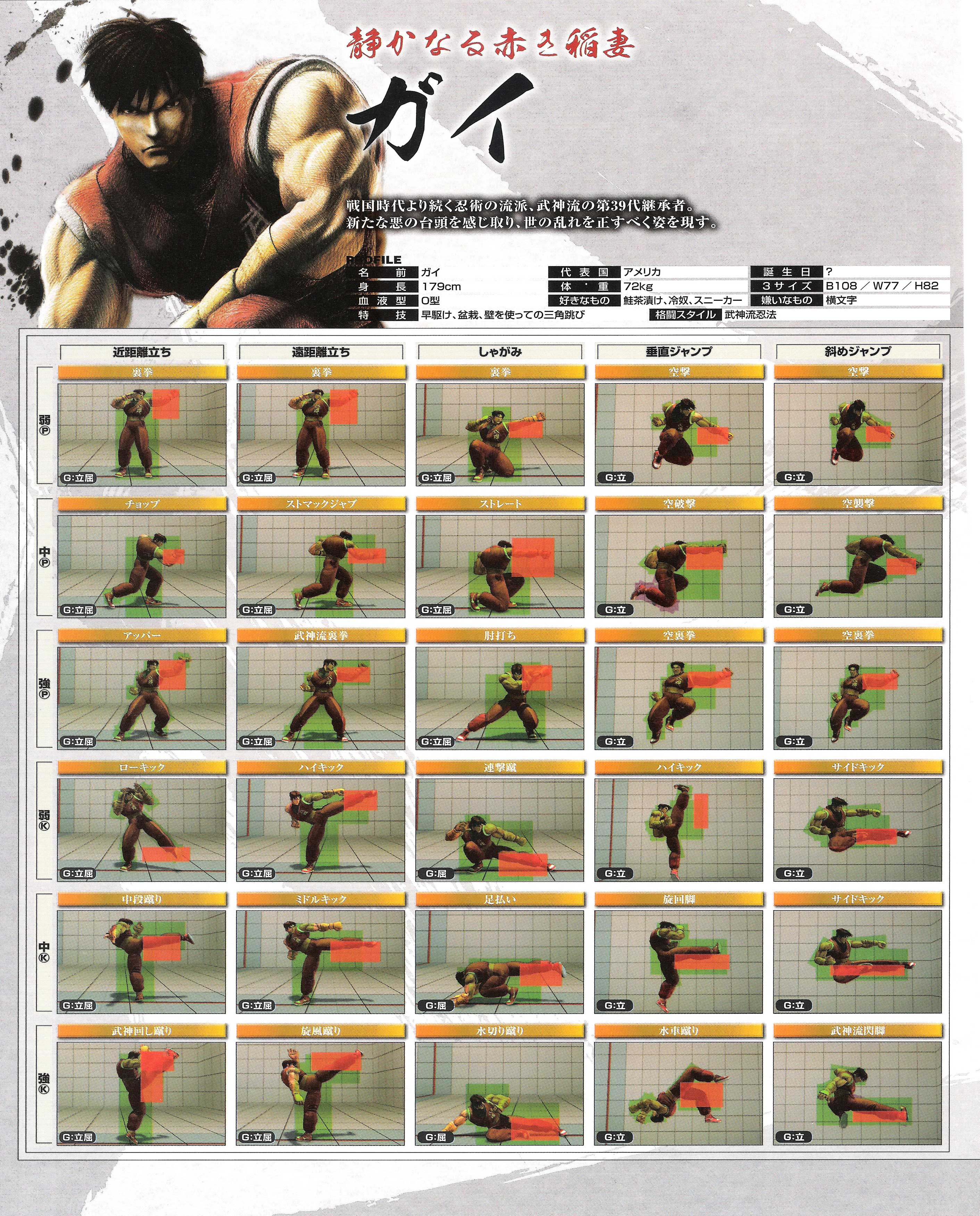 Guy's hit box information for Super Street Fighter 4 Arcade Edition image #1