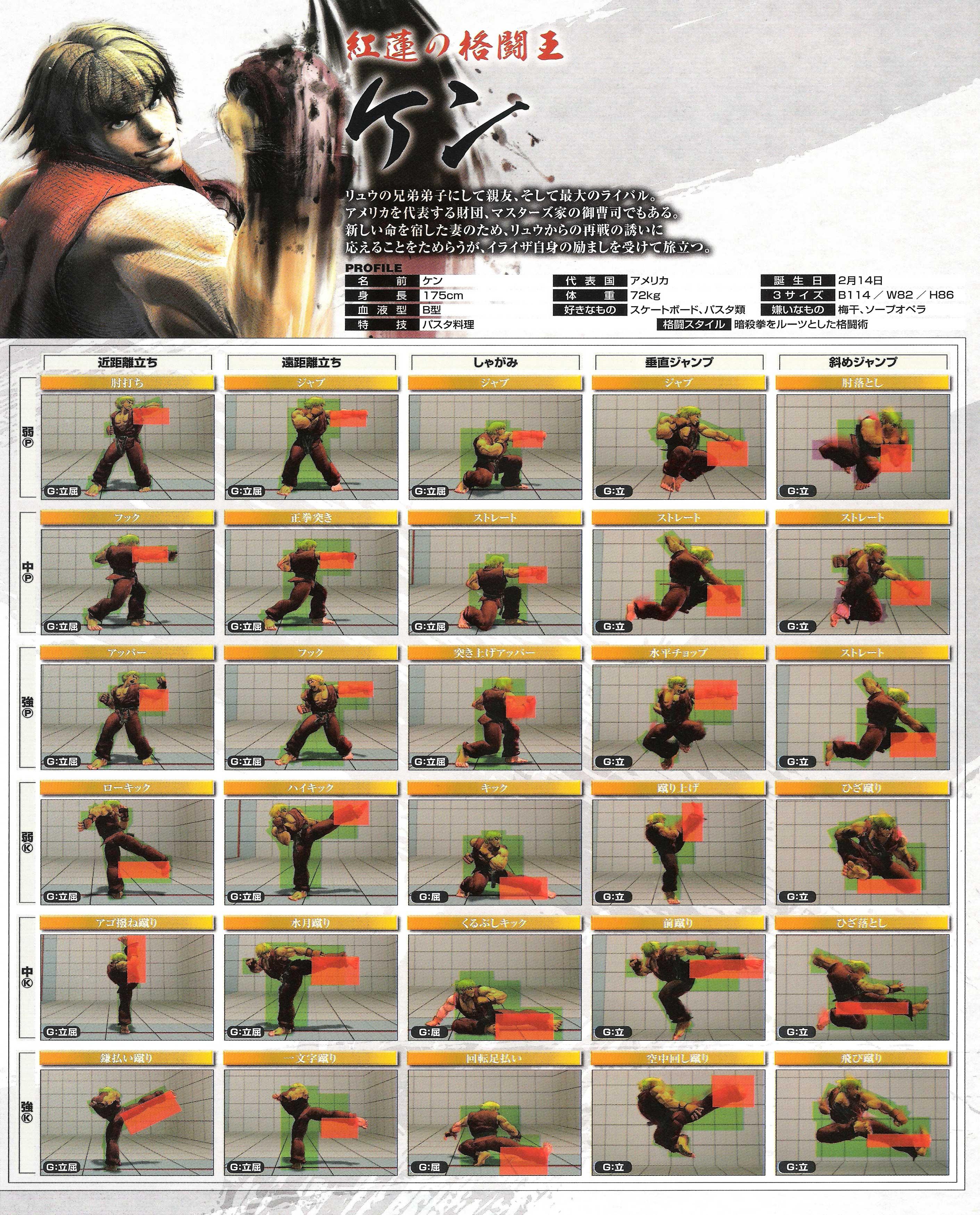 Ken's hit box information for Super Street Fighter 4 Arcade Edition image #1