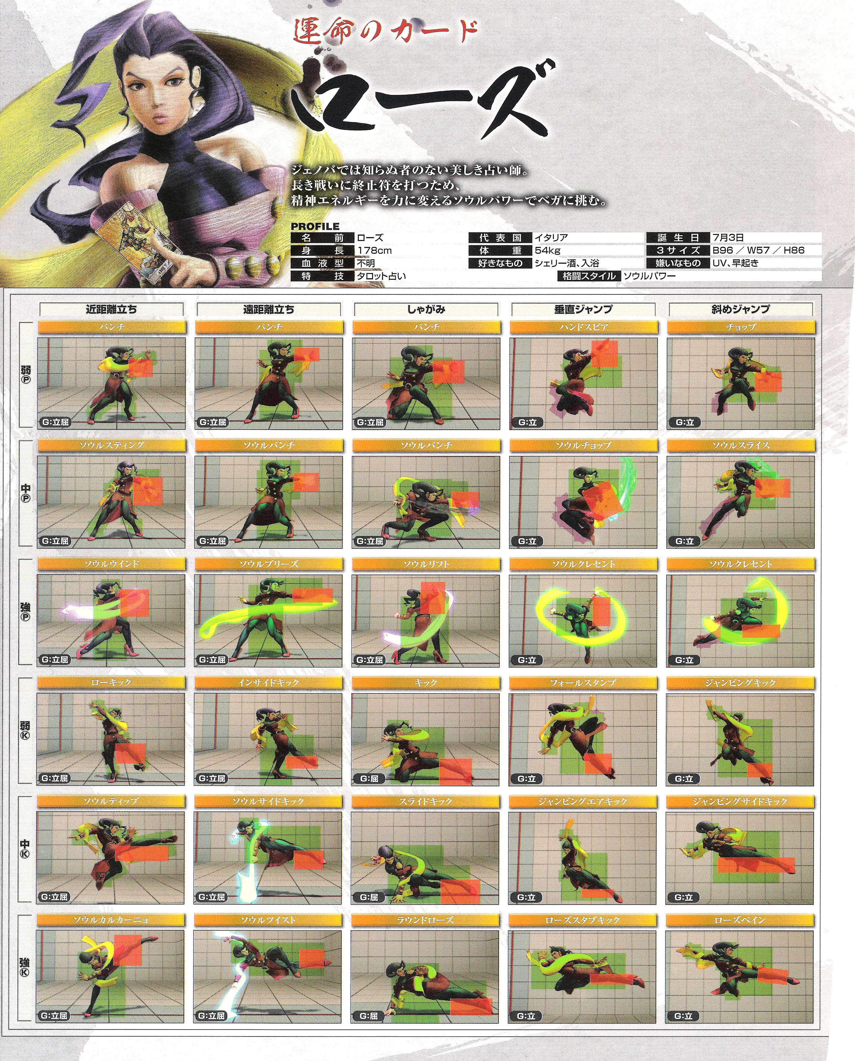 Rose's hit box information for Super Street Fighter 4 Arcade Edition image #1