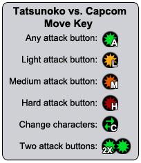 Tatsunoko vs. Capcom Button Move Key
